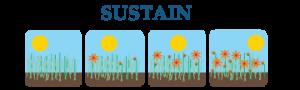 Sustain_header