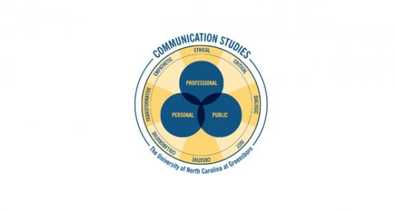 UNCG-Comm-Studies-Graphic-NEW-300x232